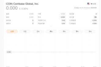 進入倒數!Coinbase將上市效應 股市、幣圈都歡騰